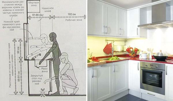 эргономика кухни правильное планирование кухни фото