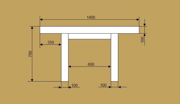 размеры столов обеденных фото