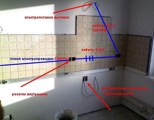 розетки на кухне фото
